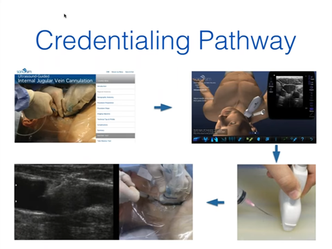 Credentializing_pathway