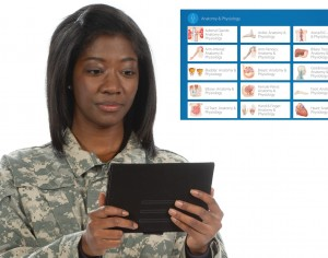 Impact of an Introductory eFAST Training Among Ultrasound-Naive U.S. Military Medics